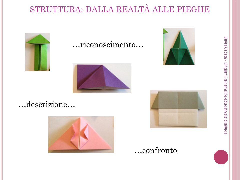 STRUTTURA: DALLA REALTÀ ALLE PIEGHE Silvia Crosta - Origami, dinamiche educative e didattica …riconoscimento… …descrizione… …confronto