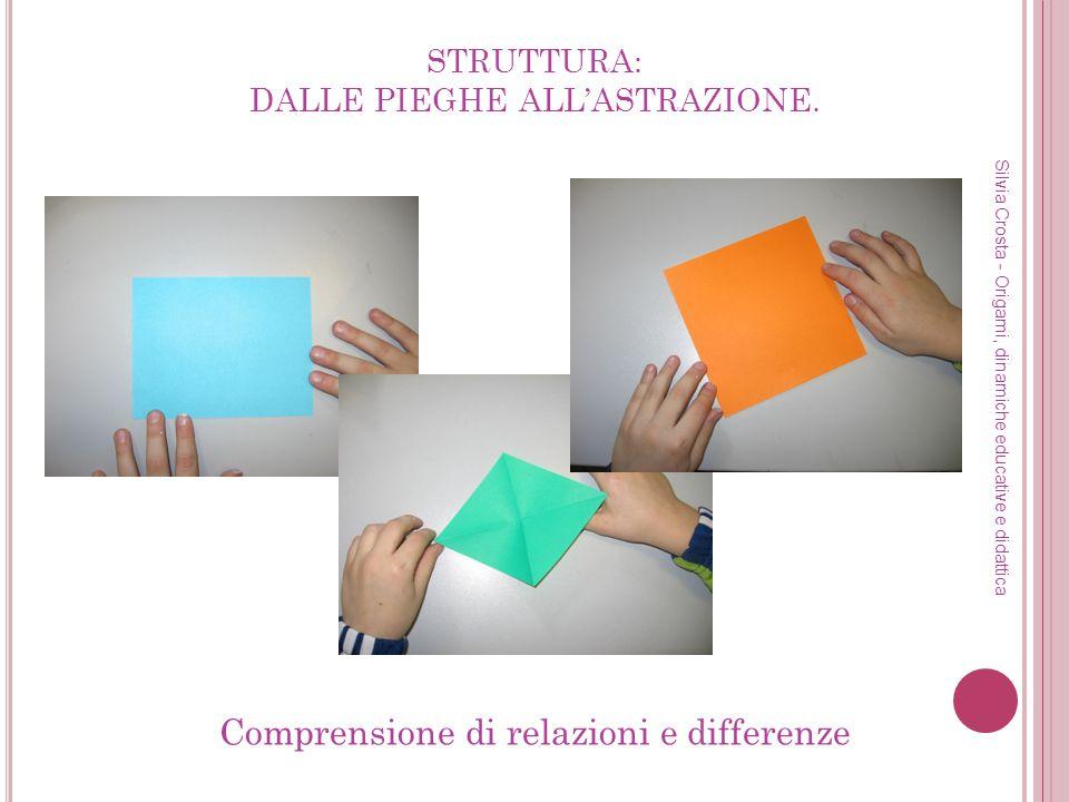 STRUTTURA: DALLE PIEGHE ALLASTRAZIONE. Silvia Crosta - Origami, dinamiche educative e didattica Comprensione di relazioni e differenze