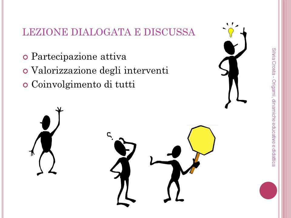 LEZIONE DIALOGATA E DISCUSSA Partecipazione attiva Valorizzazione degli interventi Coinvolgimento di tutti Silvia Crosta - Origami, dinamiche educativ