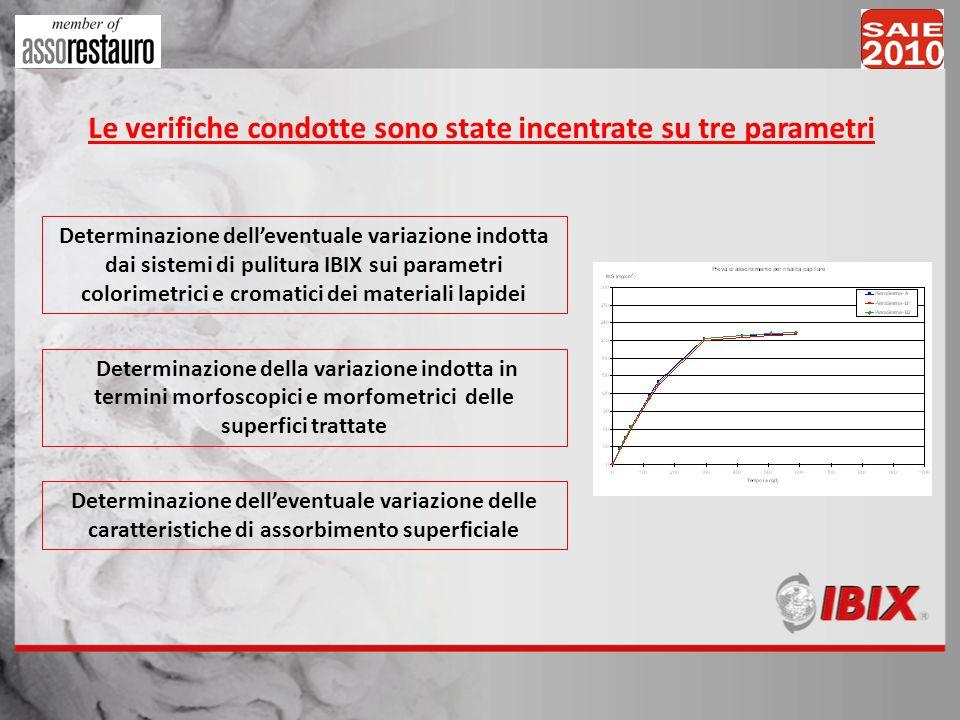 Determinazione delleventuale variazione indotta dai sistemi di pulitura IBIX sui parametri colorimetrici e cromatici dei materiali lapidei Le verifich