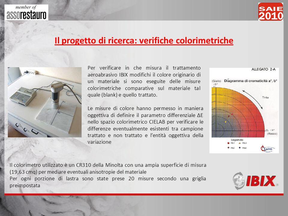 Per verificare in che misura il trattamento aeroabrasivo IBIX modifichi il colore originario di un materiale si sono eseguite delle misure colorimetri