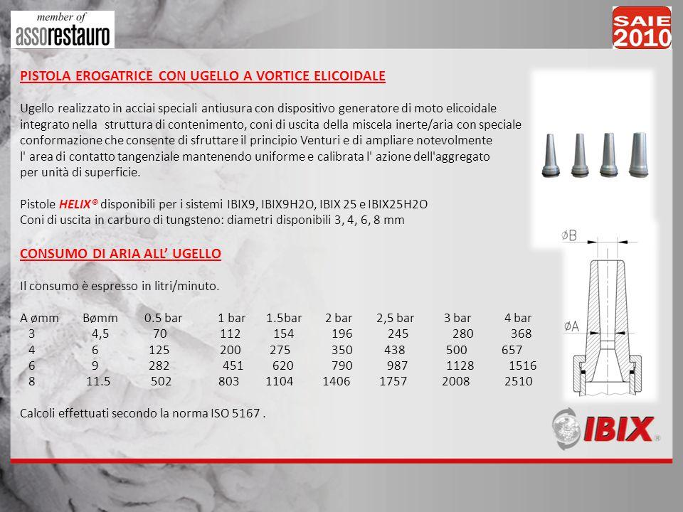 PISTOLA EROGATRICE CON UGELLO A VORTICE ELICOIDALE Ugello realizzato in acciai speciali antiusura con dispositivo generatore di moto elicoidale integr