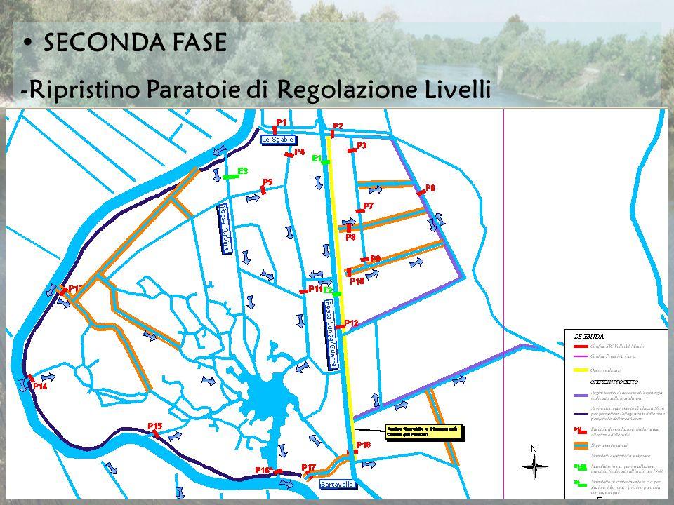 SECONDA FASE -Ripristino Paratoie di Regolazione Livelli -Pulizia Reticolo Canali Interni