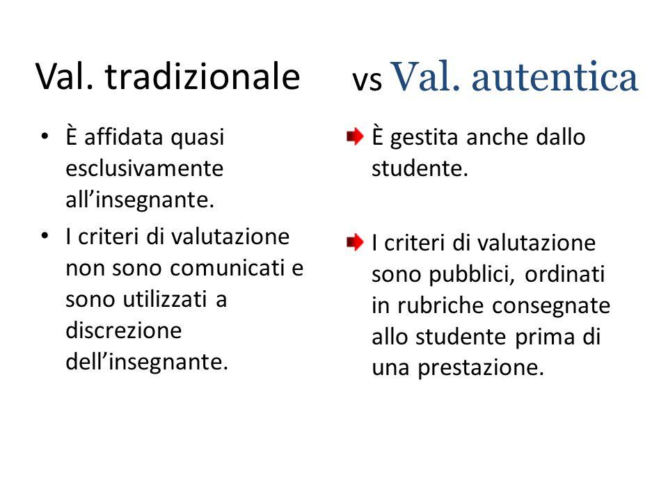 Val. tradizionale È affidata quasi esclusivamente allinsegnante. I criteri di valutazione non sono comunicati e sono utilizzati a discrezione dellinse