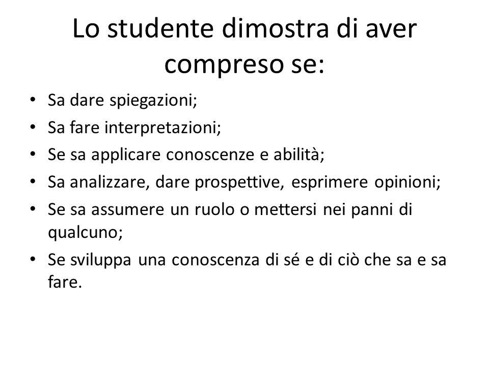 Lo studente dimostra di aver compreso se: Sa dare spiegazioni; Sa fare interpretazioni; Se sa applicare conoscenze e abilità; Sa analizzare, dare pros