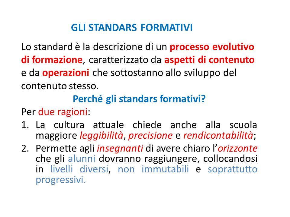 GLI STANDARS FORMATIVI Lo standard è la descrizione di un processo evolutivo di formazione, caratterizzato da aspetti di contenuto e da operazioni che