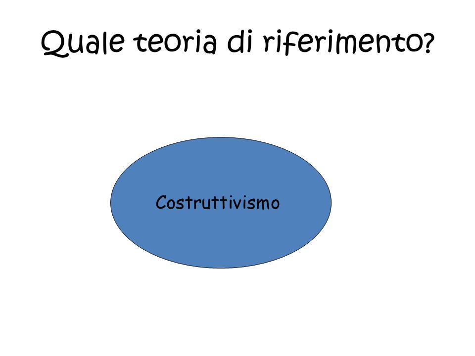 Quale teoria di riferimento? Costruttivismo