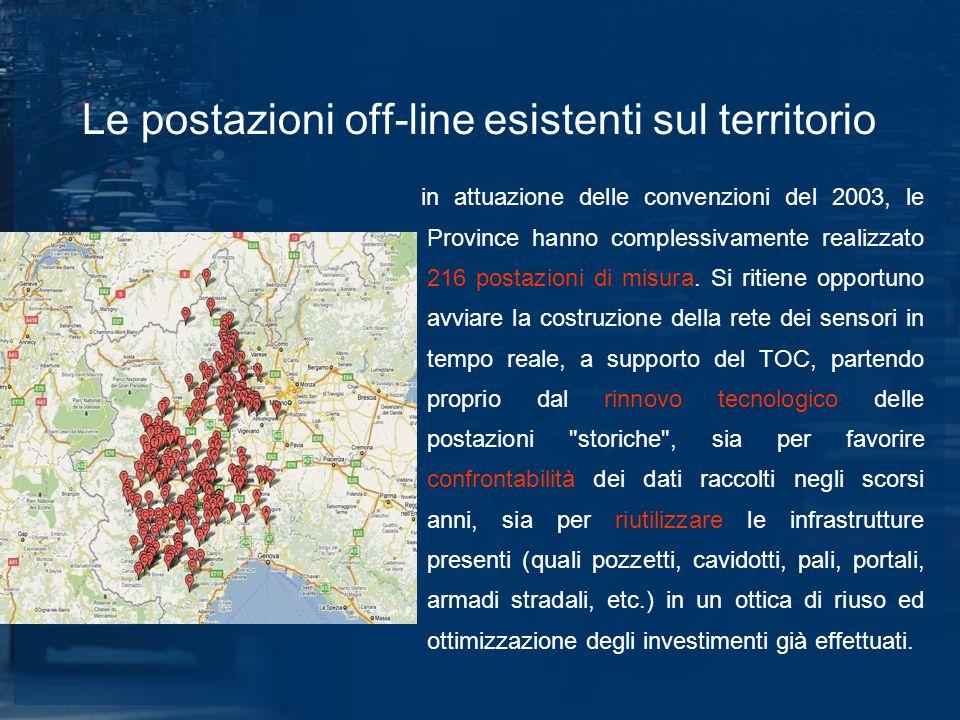 Le postazioni off-line esistenti sul territorio in attuazione delle convenzioni del 2003, le Province hanno complessivamente realizzato 216 postazioni di misura.