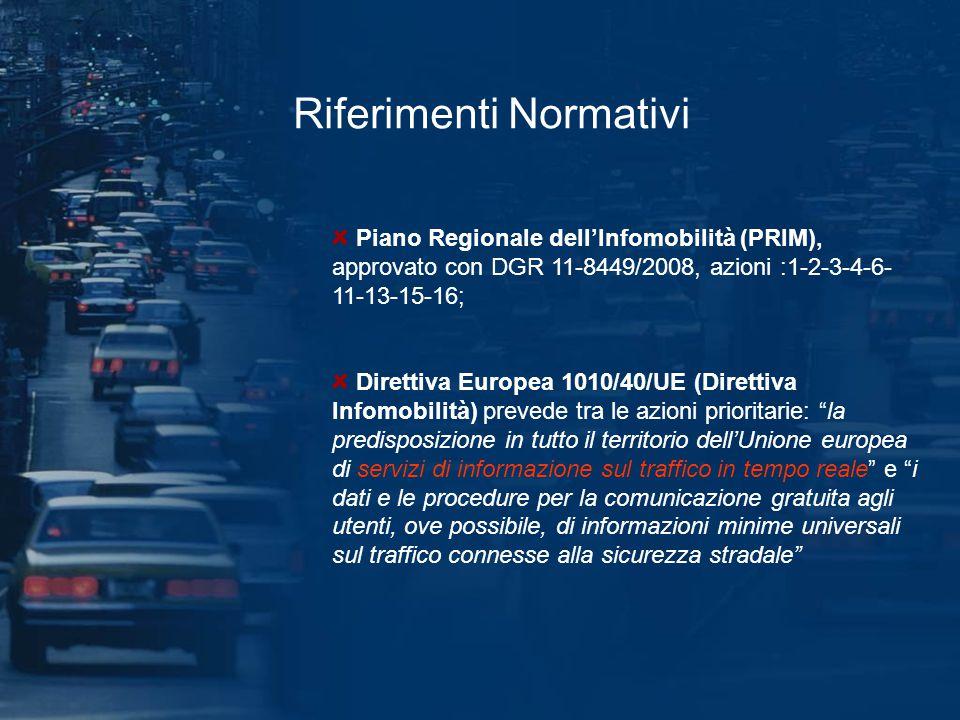 Riferimenti Normativi Piano Regionale dellInfomobilità (PRIM), approvato con DGR 11-8449/2008, azioni :1-2-3-4-6- 11-13-15-16; Direttiva Europea 1010/40/UE (Direttiva Infomobilità) prevede tra le azioni prioritarie: la predisposizione in tutto il territorio dellUnione europea di servizi di informazione sul traffico in tempo reale e i dati e le procedure per la comunicazione gratuita agli utenti, ove possibile, di informazioni minime universali sul traffico connesse alla sicurezza stradale