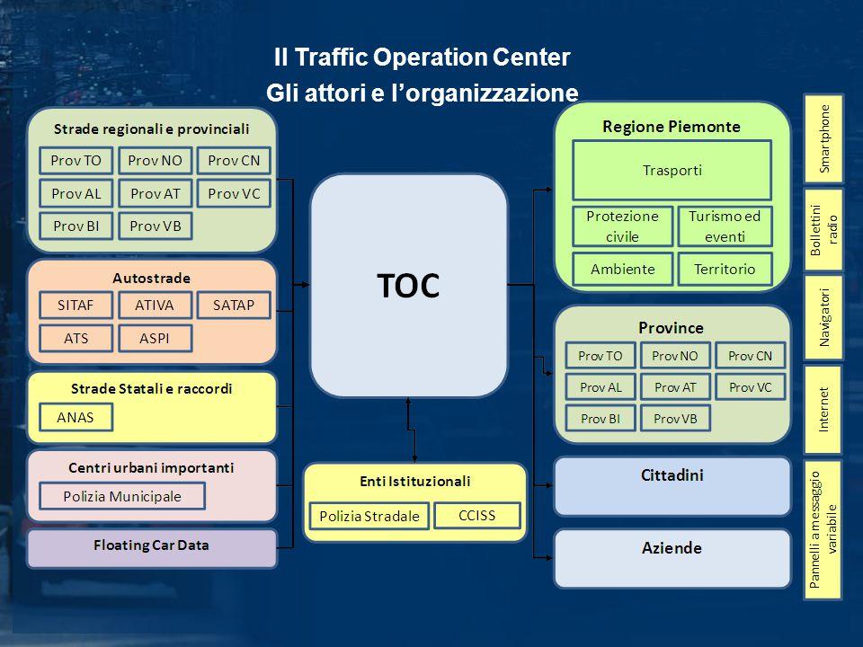 CSR-TOC: Ipotesi Servizi per le Province [1] Alle Province verrà messa a disposizione una interfaccia web con la quale visualizzare sia i dati di traffico in tempo reale, sia i dati di traffico storici