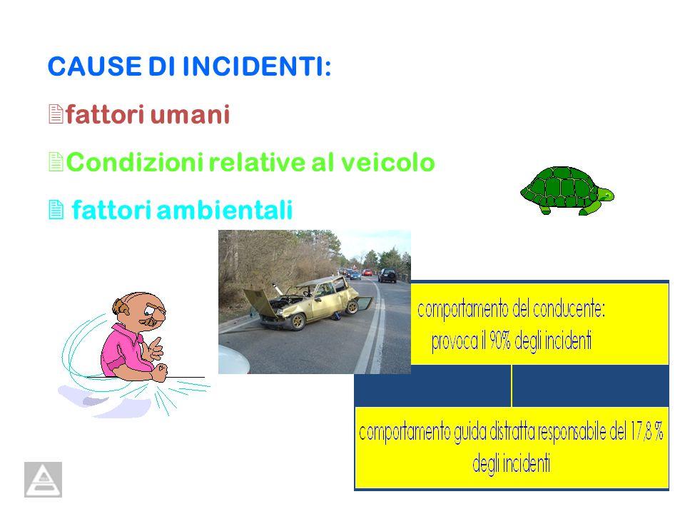 CAUSE DI INCIDENTI: 2 fattori umani 2 Condizioni relative al veicolo fattori ambientali