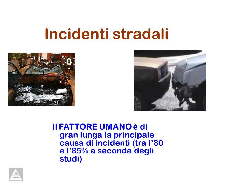 Incidenti stradali il FATTORE UMANO è di gran lunga la principale causa di incidenti (tra l80 e l85% a seconda degli studi)