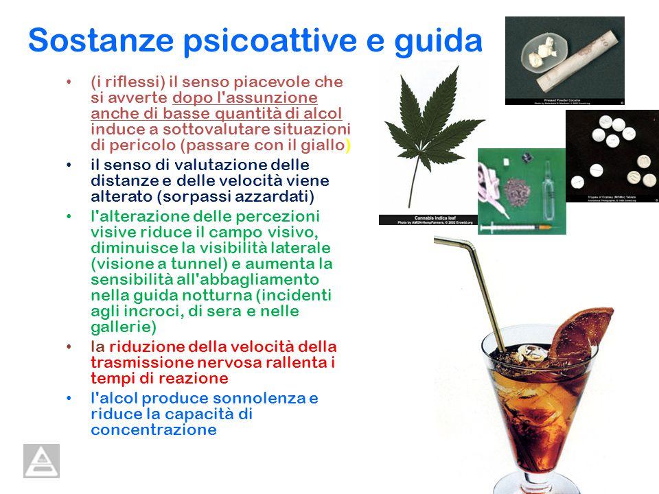 Sostanze psicoattive e guida (i riflessi) il senso piacevole che si avverte dopo l'assunzione anche di basse quantità di alcol induce a sottovalutare