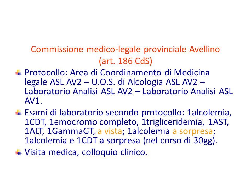 Commissione medico-legale provinciale Avellino (art. 186 CdS) Protocollo: Area di Coordinamento di Medicina legale ASL AV2 – U.O.S. di Alcologia ASL A