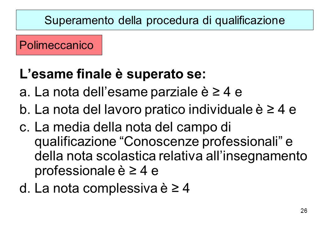 26 Lesame finale è superato se: a.La nota dellesame parziale è 4 e b.La nota del lavoro pratico individuale è 4 e c.La media della nota del campo di qualificazione Conoscenze professionali e della nota scolastica relativa allinsegnamento professionale è 4 e d.La nota complessiva è 4 Superamento della procedura di qualificazione Polimeccanico