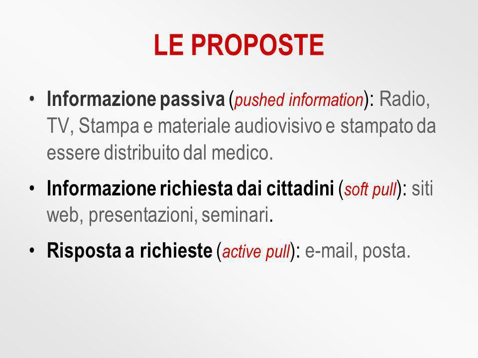 LE PROPOSTE Informazione passiva ( pushed information ): Radio, TV, Stampa e materiale audiovisivo e stampato da essere distribuito dal medico.
