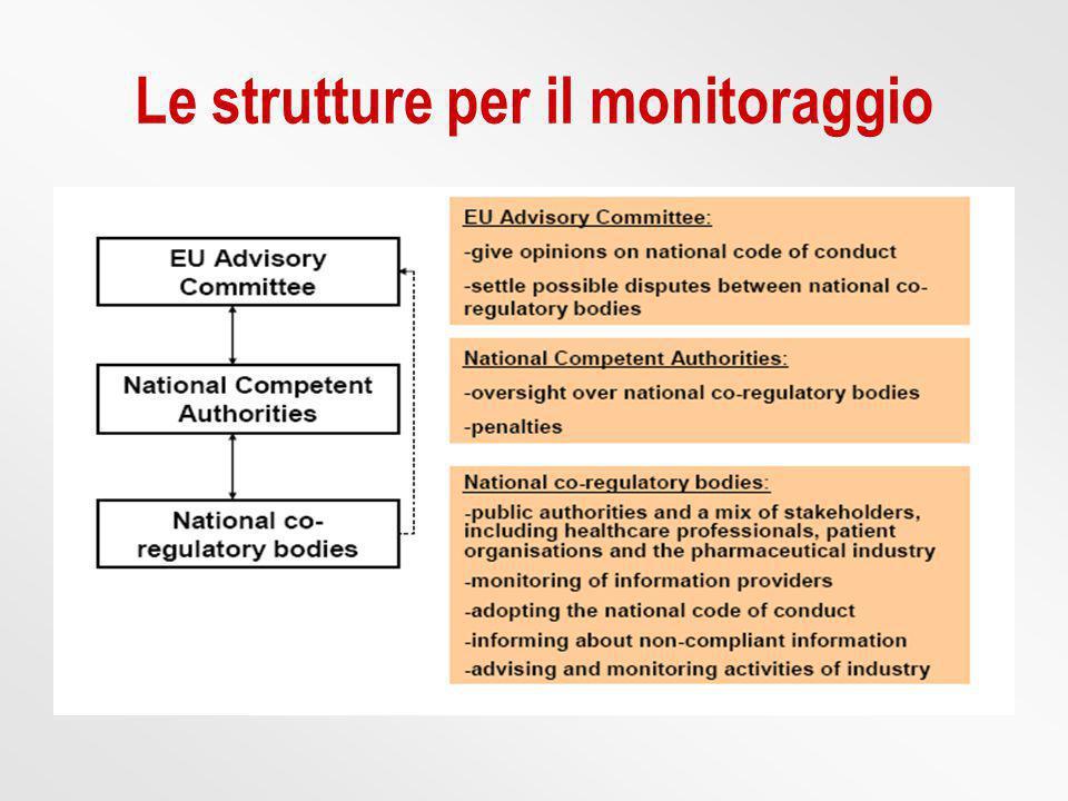 Le strutture per il monitoraggio