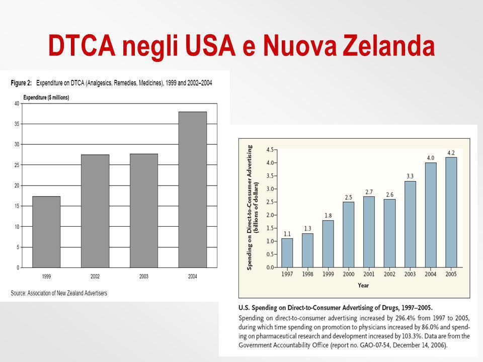 DTCA negli USA e Nuova Zelanda