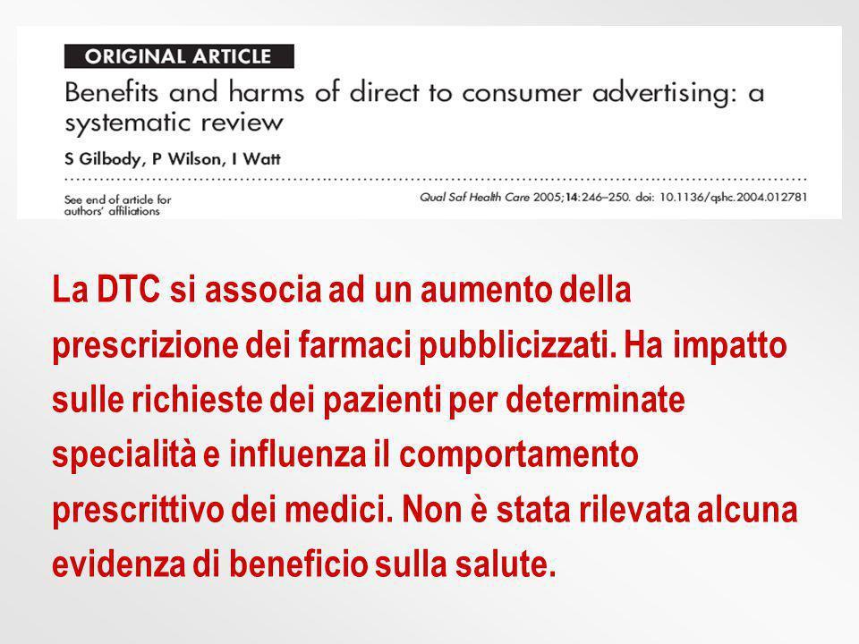 La DTC si associa ad un aumento della prescrizione dei farmaci pubblicizzati.