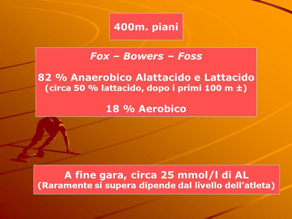 400m. piani Fox – Bowers – Foss 82 % Anaerobico Alattacido e Lattacido (circa 50 % lattacido, dopo i primi 100 m ±) 18 % Aerobico A fine gara, circa 2
