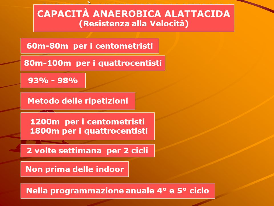CAPACITÀ ANAEROBICA ALATTACIDA (Resistenza alla Velocità) 60m-80m per i centometristi 80m-100m per i quattrocentisti 93% - 98% Metodo delle ripetizioni 1200m per i centometristi 1800m per i quattrocentisti 2 volte settimana per 2 cicli Non prima delle indoor Nella programmazione anuale 4° e 5° ciclo CAPACITÀ ANAEROBICA ALATTACIDA (Resistenza alla Velocità)