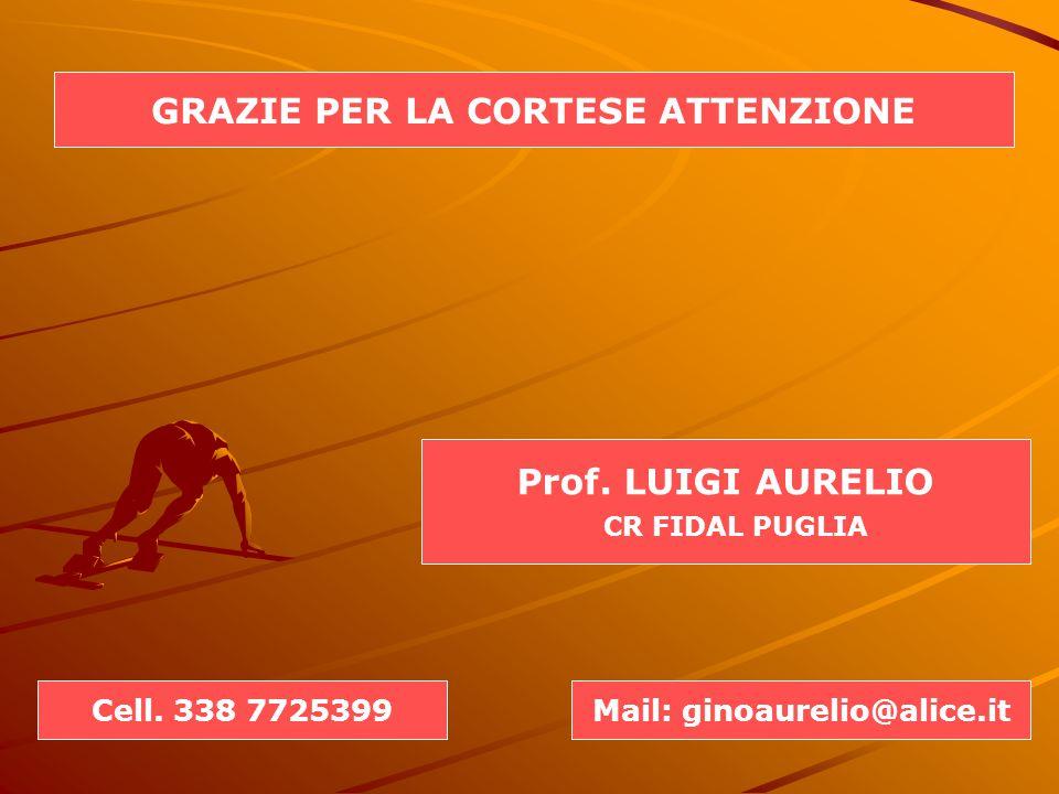 GRAZIE PER LA CORTESE ATTENZIONE Prof.LUIGI AURELIO CR FIDAL PUGLIA Cell.