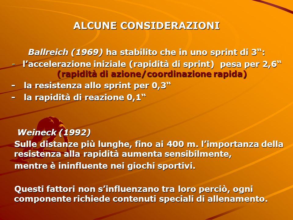 ALCUNE CONSIDERAZIONI Ballreich (1969) ha stabilito che in uno sprint di 3: -laccelerazione iniziale (rapidità di sprint) pesa per 2,6 (rapidità di azione/coordinazione rapida) - la resistenza allo sprint per 0,3 - la resistenza allo sprint per 0,3 - la rapidità di reazione 0,1 - la rapidità di reazione 0,1 Weineck (1992) Weineck (1992) Sulle distanze più lunghe, fino ai 400 m.