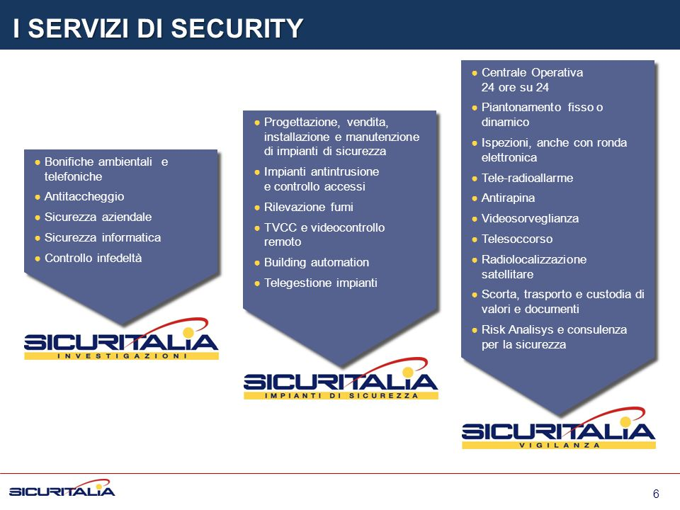 I SERVIZI DI SECURITY Centrale Operativa 24 ore su 24 Piantonamento fisso o dinamico Ispezioni, anche con ronda elettronica Tele-radioallarme Antirapi