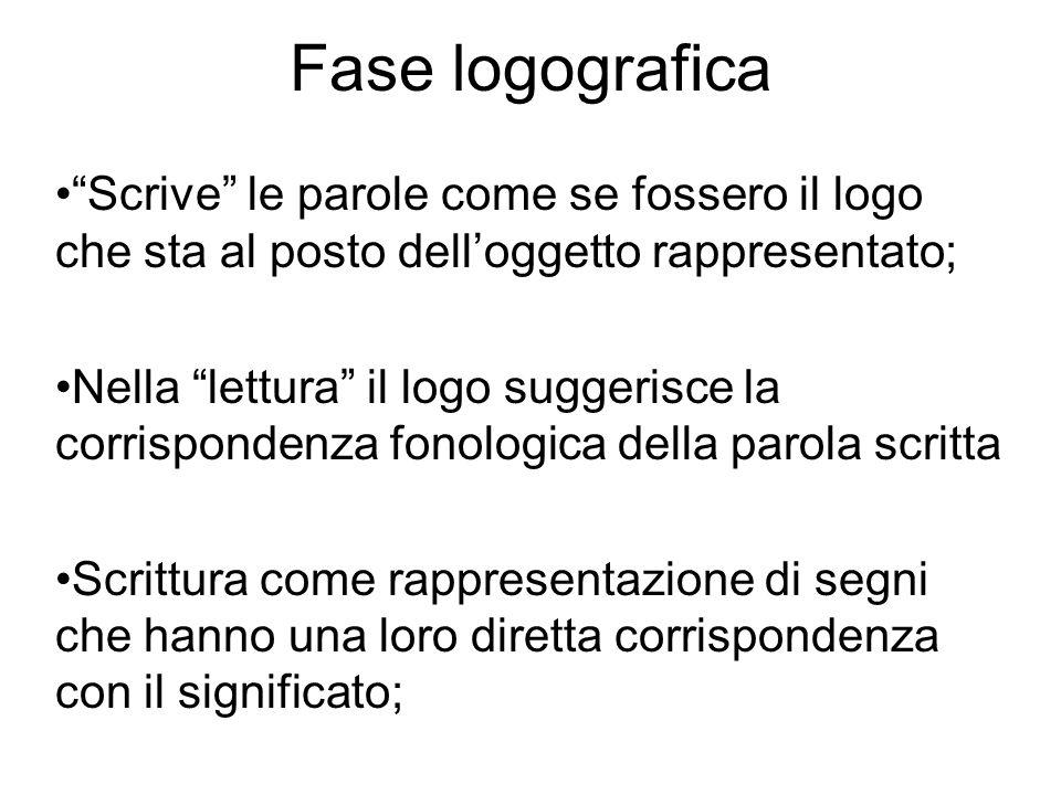 Fase logografica Scrive le parole come se fossero il logo che sta al posto delloggetto rappresentato; Nella lettura il logo suggerisce la corrisponden