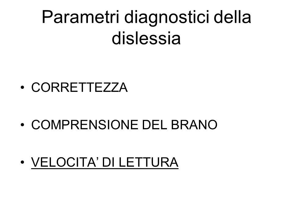 Parametri diagnostici della dislessia CORRETTEZZA COMPRENSIONE DEL BRANO VELOCITA DI LETTURA