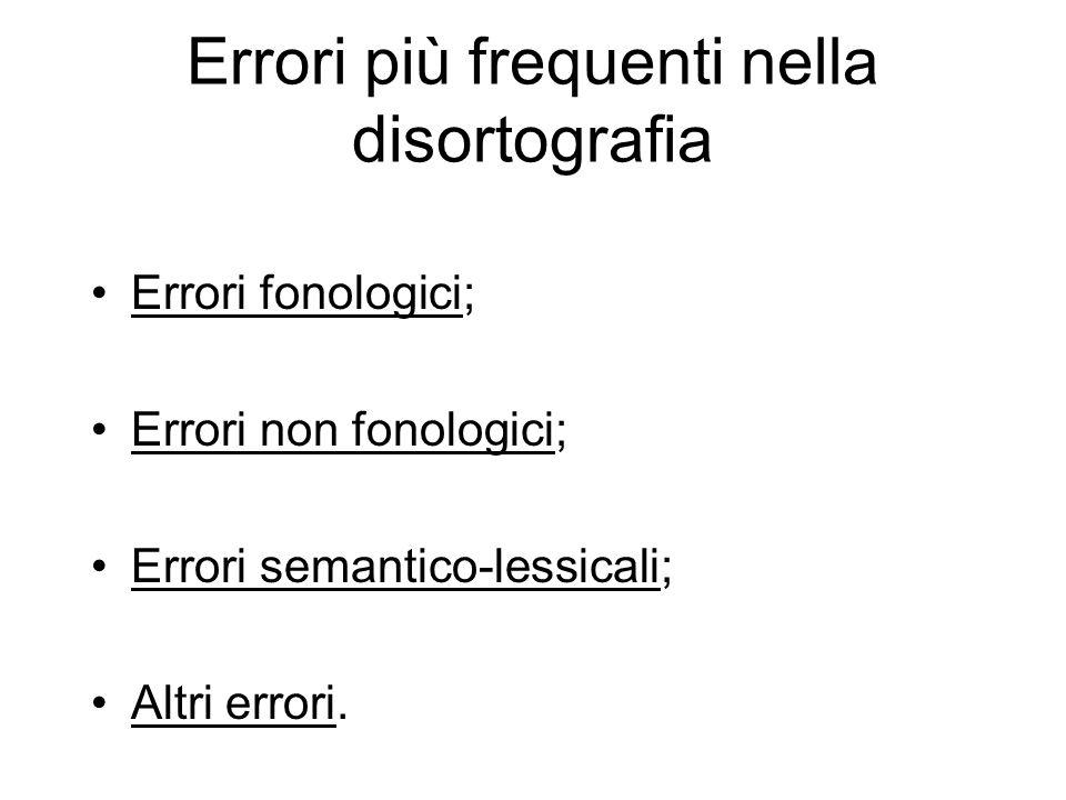 Errori più frequenti nella disortografia Errori fonologici; Errori non fonologici; Errori semantico-lessicali; Altri errori.