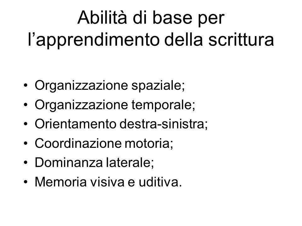 Abilità di base per lapprendimento della scrittura Organizzazione spaziale; Organizzazione temporale; Orientamento destra-sinistra; Coordinazione moto