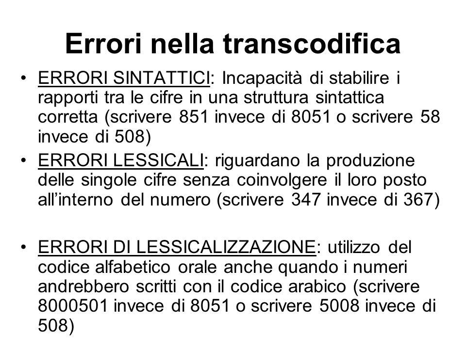 Errori nella transcodifica ERRORI SINTATTICI: Incapacità di stabilire i rapporti tra le cifre in una struttura sintattica corretta (scrivere 851 invec