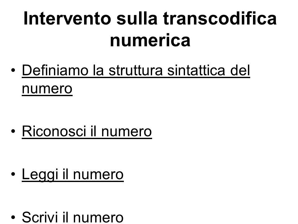 Intervento sulla transcodifica numerica Definiamo la struttura sintattica del numero Riconosci il numero Leggi il numero Scrivi il numero