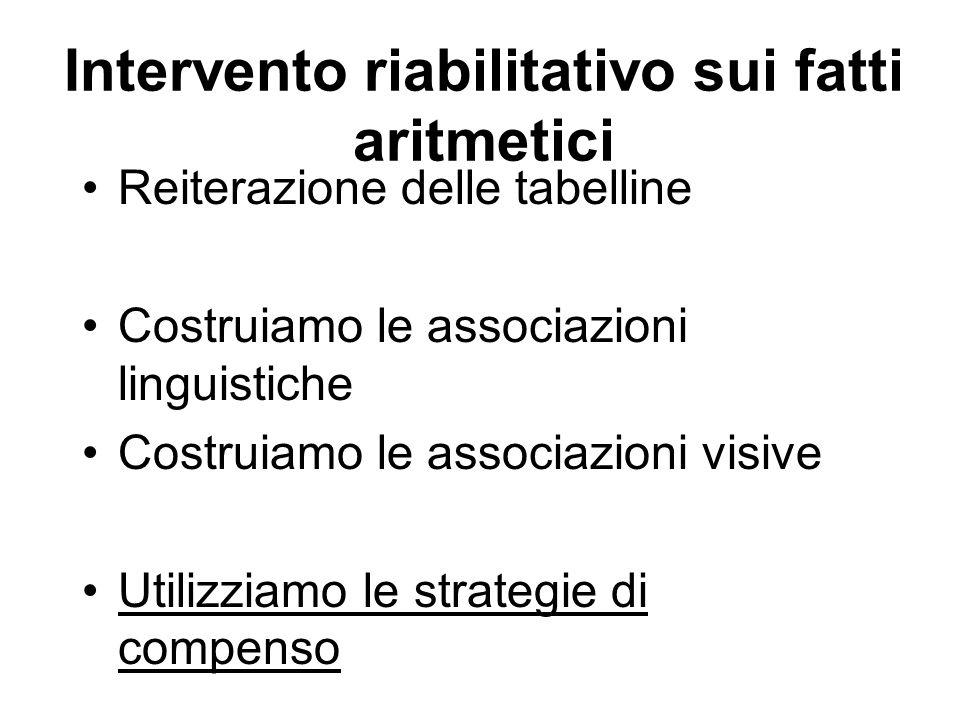 Intervento riabilitativo sui fatti aritmetici Reiterazione delle tabelline Costruiamo le associazioni linguistiche Costruiamo le associazioni visive U