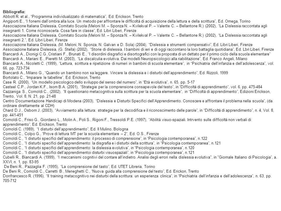 Bibliografia: Abbott R. et al., Programma individualizzato di matematica, Ed. Erickson, Trento Angiporti E., I fonemi dallombra alla luce. Un metodo p