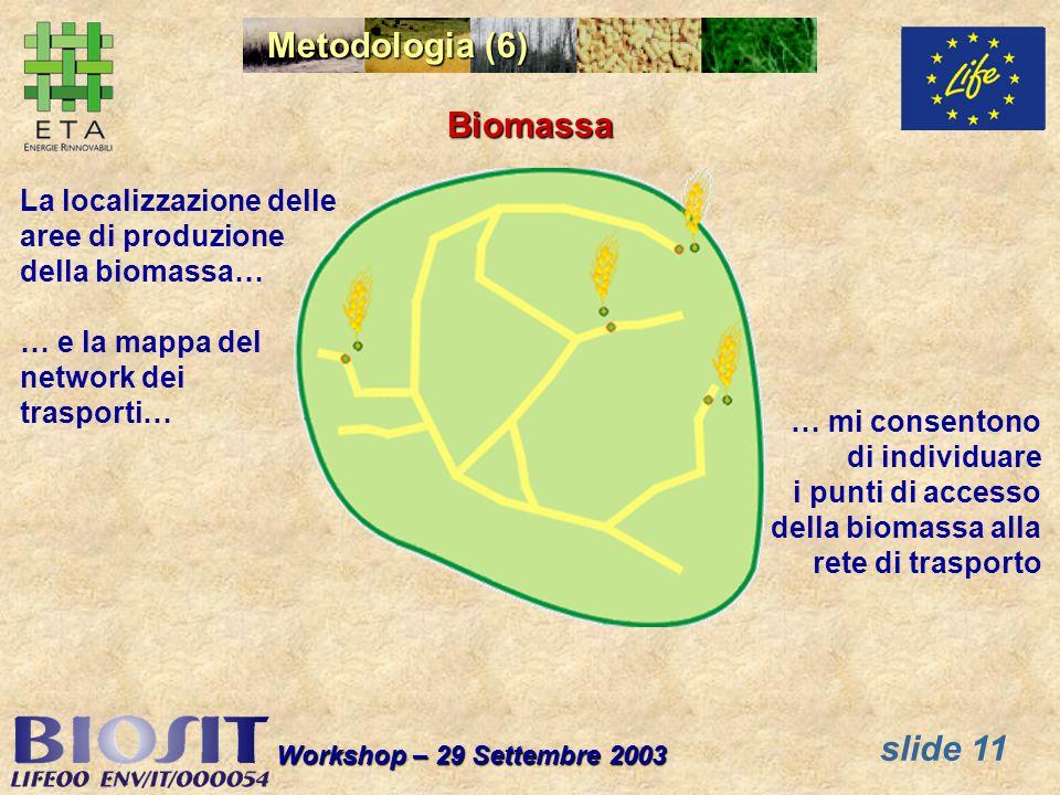 slide 11 Workshop – 29 Settembre 2003 Biomassa La localizzazione delle aree di produzione della biomassa… … mi consentono di individuare i punti di accesso della biomassa alla rete di trasporto … e la mappa del network dei trasporti… Metodologia (6)