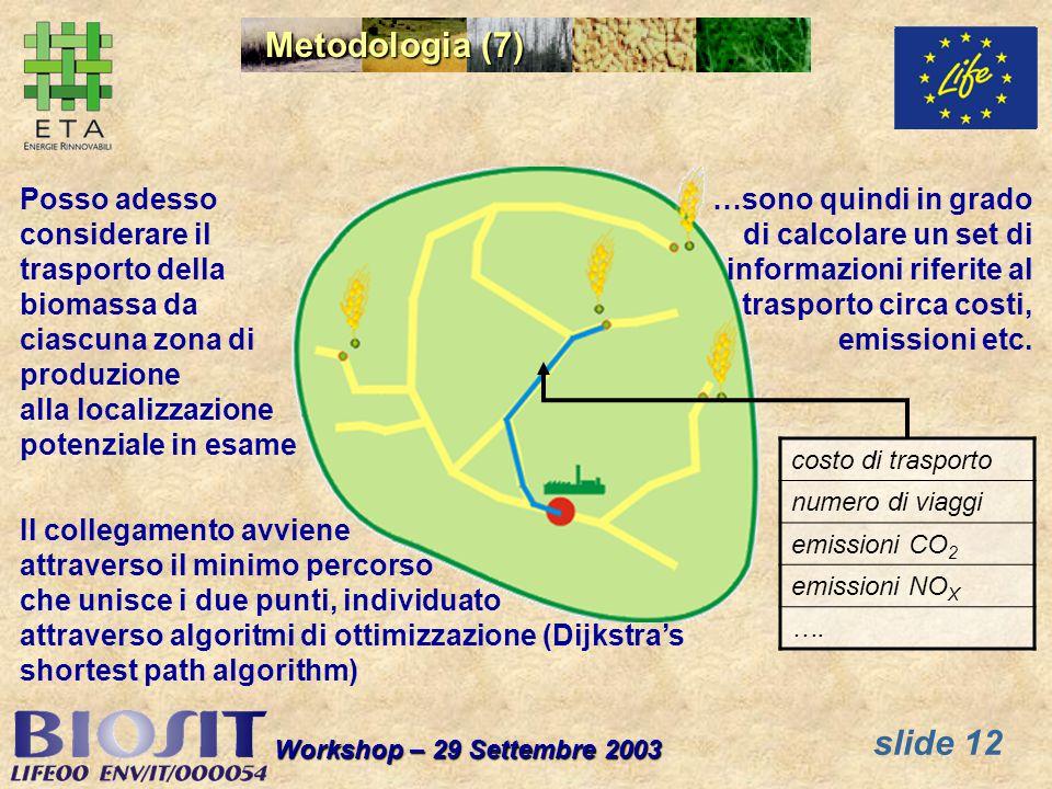 slide 12 Workshop – 29 Settembre 2003 Metodologia (7) Posso adesso considerare il trasporto della biomassa da ciascuna zona di produzione alla localiz
