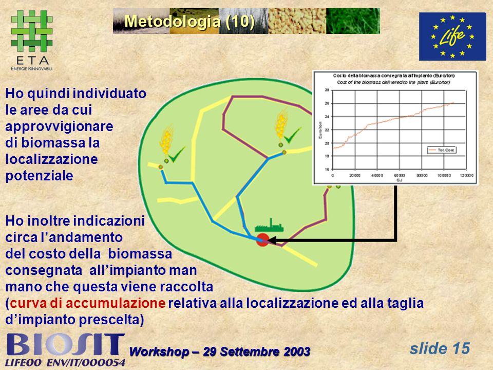 slide 15 Workshop – 29 Settembre 2003 Metodologia (10) Ho quindi individuato le aree da cui approvvigionare di biomassa la localizzazione potenziale Ho inoltre indicazioni circa landamento del costo della biomassa consegnata allimpianto man mano che questa viene raccolta (curva di accumulazione relativa alla localizzazione ed alla taglia dimpianto prescelta)