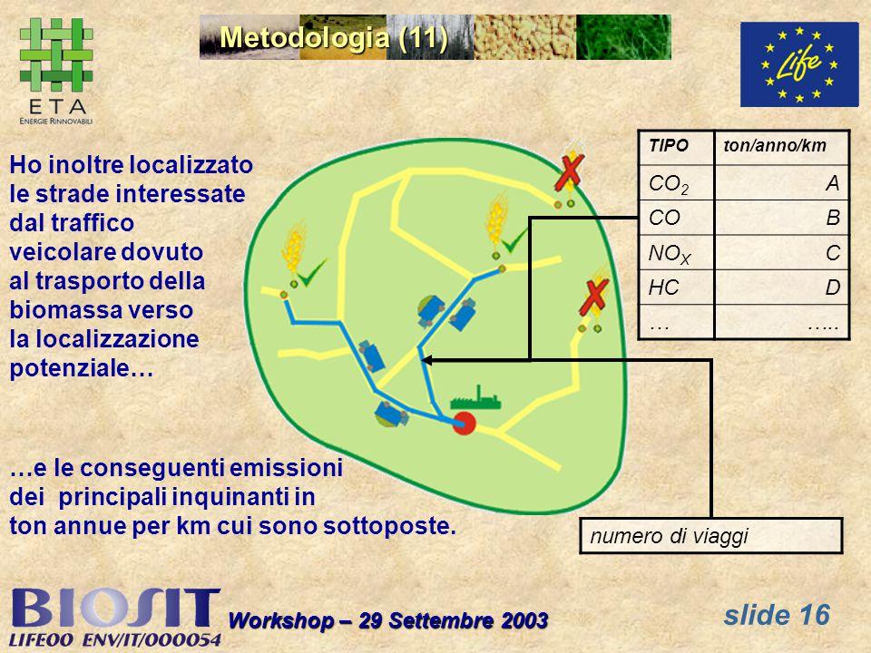 slide 16 Workshop – 29 Settembre 2003 Ho inoltre localizzato le strade interessate dal traffico veicolare dovuto al trasporto della biomassa verso la localizzazione potenziale… Metodologia (11) TIPOton/anno/km CO 2 A COB NO X C HCD ……..