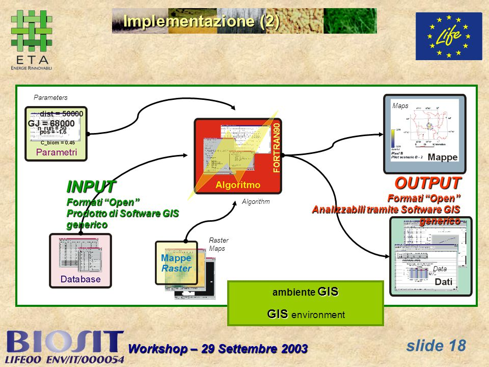 slide 18 Workshop – 29 Settembre 2003 Implementazione (2) GIS ambiente GIS GIS GIS environment INPUT Formati Open Prodotto di Software GIS generico OU