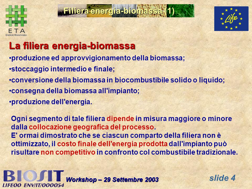 slide 4 Workshop – 29 Settembre 2003 La filiera energia-biomassa produzione ed approvvigionamento della biomassa; stoccaggio intermedio e finale; conversione della biomassa in biocombustibile solido o liquido; consegna della biomassa all impianto; produzione dell energia.