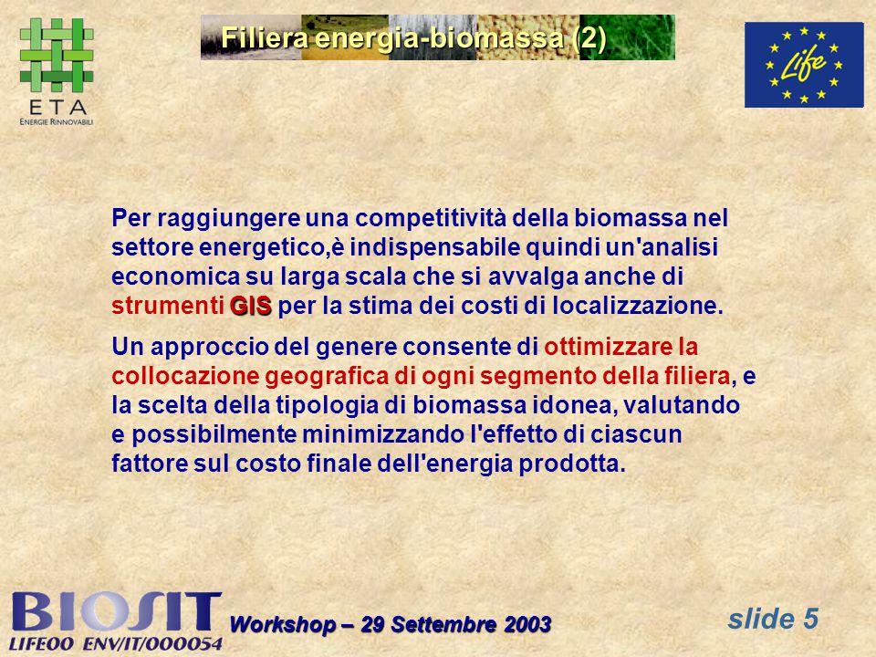 slide 5 Workshop – 29 Settembre 2003 GIS Per raggiungere una competitività della biomassa nel settore energetico,è indispensabile quindi un analisi economica su larga scala che si avvalga anche di strumenti GIS per la stima dei costi di localizzazione.