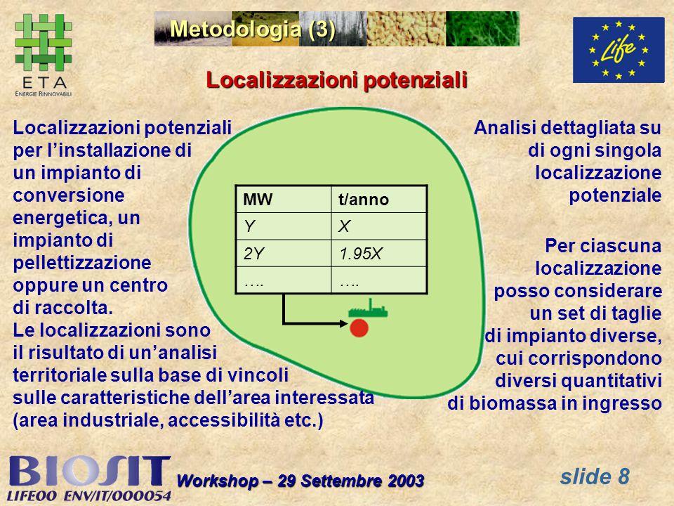 slide 8 Workshop – 29 Settembre 2003 Localizzazioni potenziali per linstallazione di un impianto di conversione energetica, un impianto di pellettizzazione oppure un centro di raccolta.