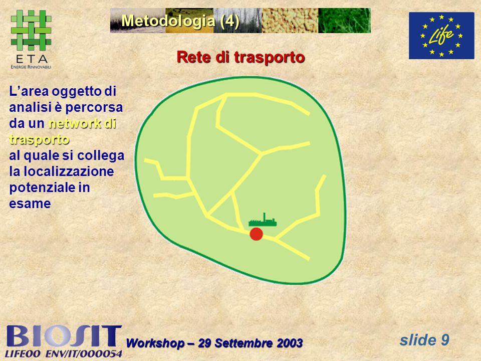 slide 9 Workshop – 29 Settembre 2003 Rete di trasporto Larea oggetto di analisi è percorsa network di da un network ditrasporto al quale si collega la localizzazione potenziale in esame Metodologia (4)