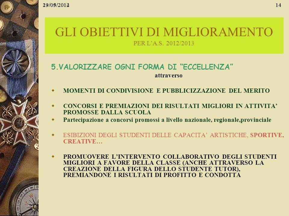 29/05/201414 GLI OBIETTIVI DI MIGLIORAMENTO PER LA.S. 2012/2013 5.VALORIZZARE OGNI FORMA DI ECCELLENZA attraverso MOMENTI DI CONDIVISIONE E PUBBLICIZZ