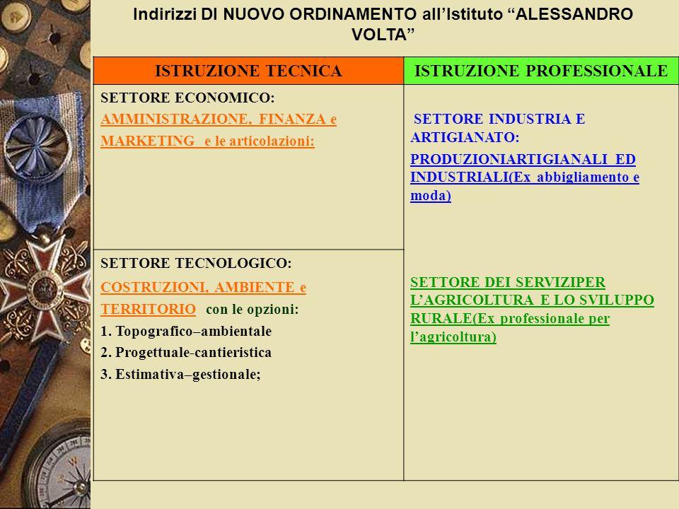 Indirizzi DI NUOVO ORDINAMENTO allIstituto ALESSANDRO VOLTA ISTRUZIONE TECNICAISTRUZIONE PROFESSIONALE SETTORE ECONOMICO: AMMINISTRAZIONE, FINANZA e M