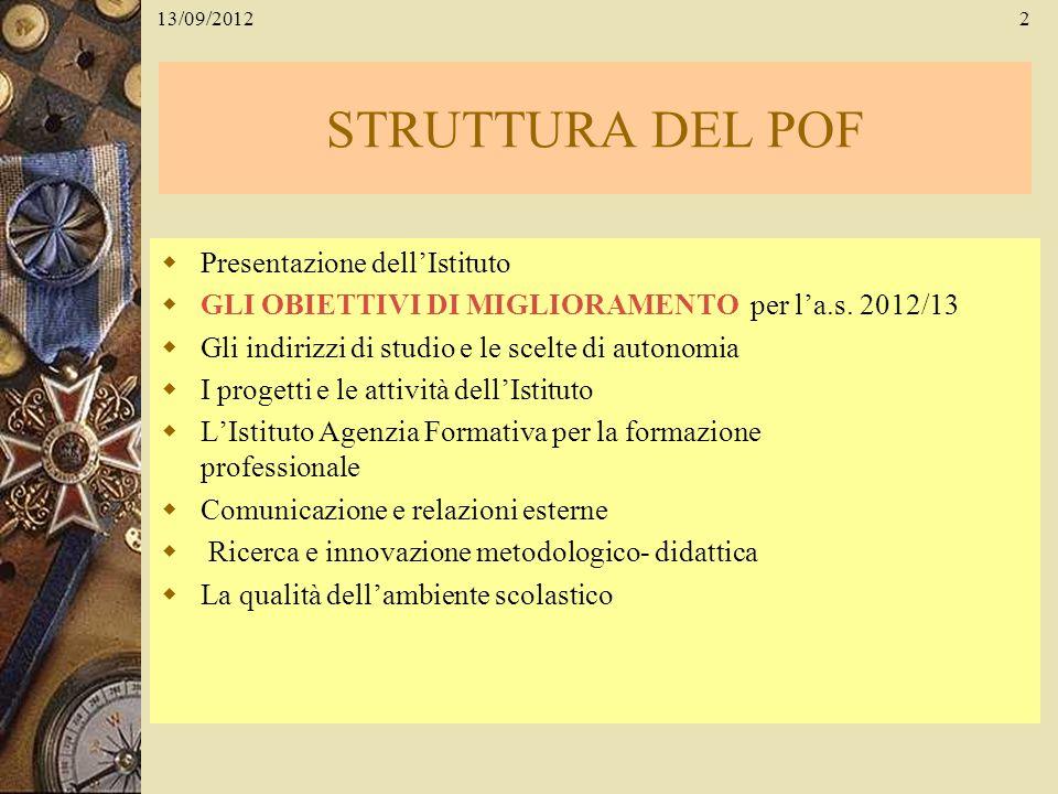 13/09/20122 STRUTTURA DEL POF Presentazione dellIstituto GLI OBIETTIVI DI MIGLIORAMENTO per la.s. 2012/13 Gli indirizzi di studio e le scelte di auton