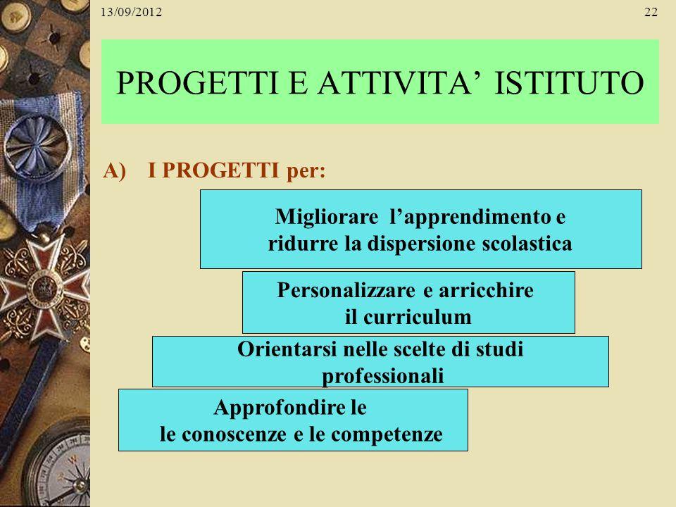 13/09/201222 A) I PROGETTI per: Orientarsi nelle scelte di studi professionali Approfondire le le conoscenze e le competenze Migliorare lapprendimento