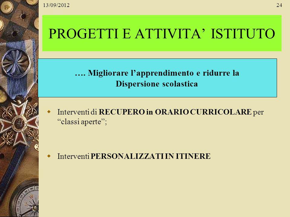 13/09/201224 PROGETTI E ATTIVITA ISTITUTO Interventi di RECUPERO in ORARIO CURRICOLARE per classi aperte; Interventi PERSONALIZZATI IN ITINERE …. Migl